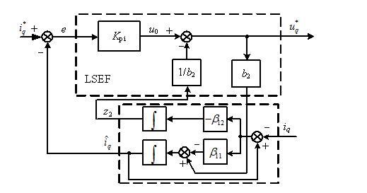 伺服转子结构图
