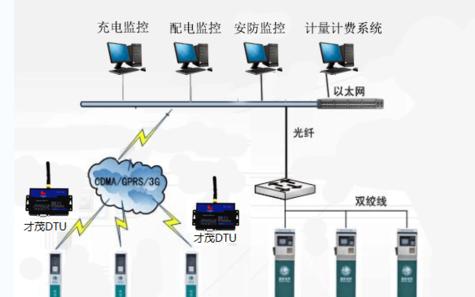 充电桩详细电路套图(免费下载)
