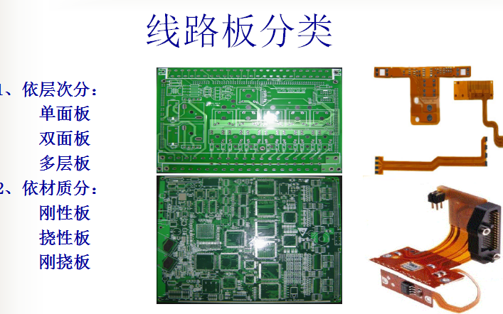 印制电路板的原材料工艺流程和各工序介绍的中文资料概述