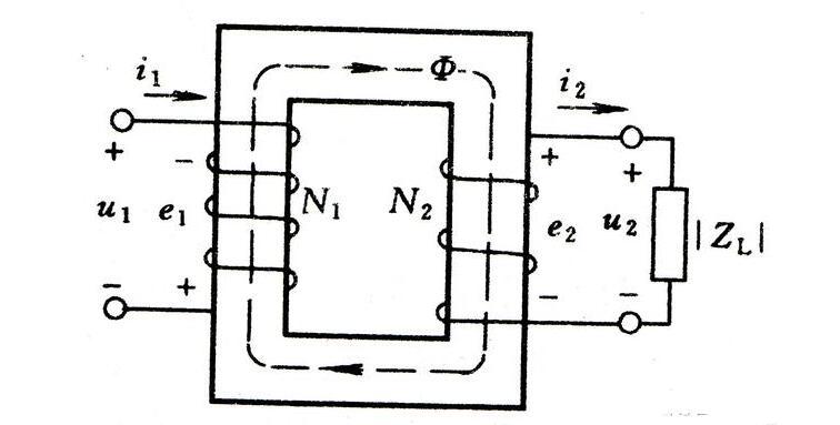 变压器铁芯和线圈的磁性特征的测试