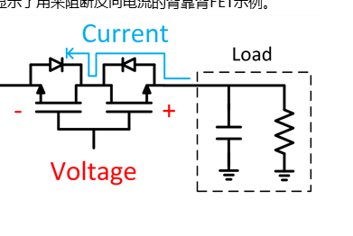 一个反向电流小尺寸、低本钱解决筹划