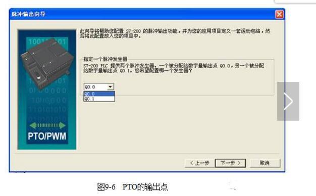 PLC控制伺服系统步骤_西门子PLC控制的伺服控制系统详解