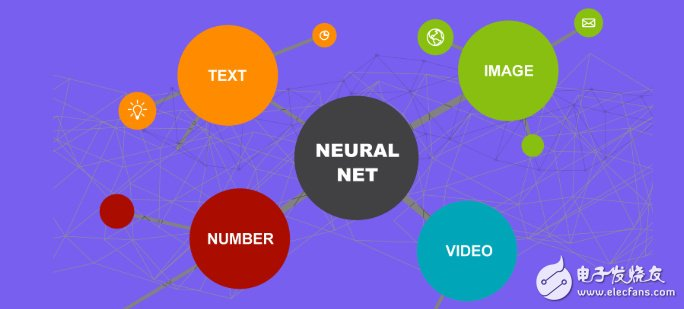 OneClick.ai开发自动化人工智能平台,助力人工智能应用的普及
