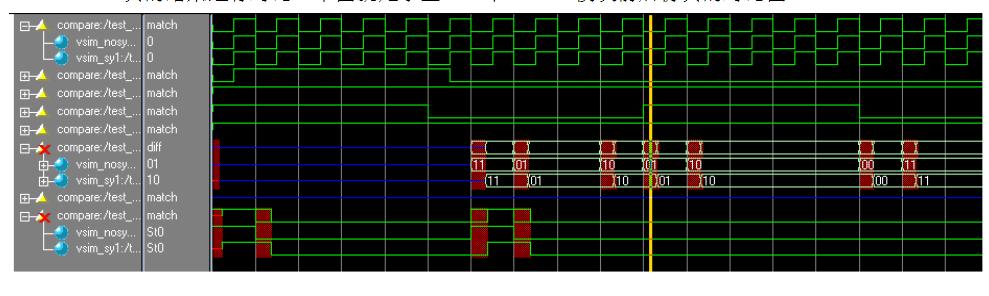 """FPGA设计流程""""又臭又长""""?从eda工具理解超..."""