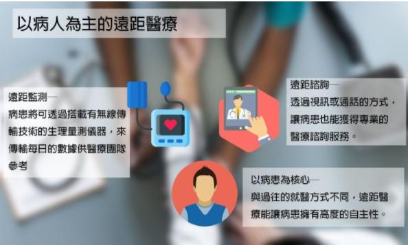 以病患为中心的医疗服务 远程医疗可望于台湾落地