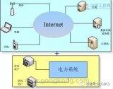 智能电网技术的仪表设备的选择的详细资料概述