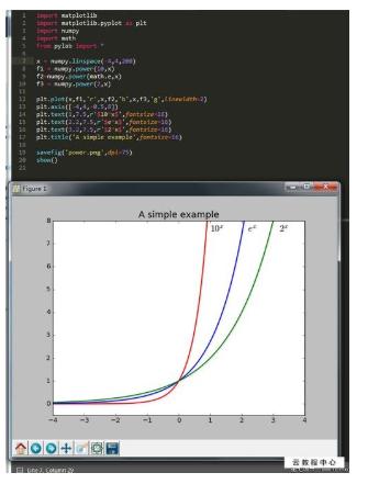 Python3函数知识大全包括定义,调用,参数,变量等详细举例说明