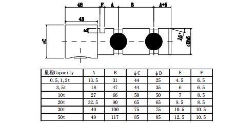 轴销传感器LF57参数说明
