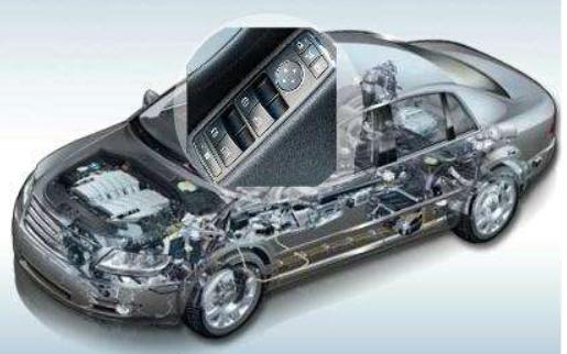 中国汽车电子发展的新形势详细概述