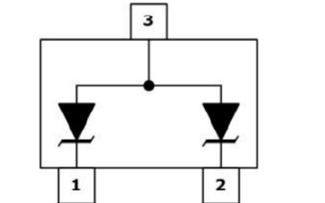防静电元件SM15抗静电和抗浪涌电流能力分析报告的详细概述