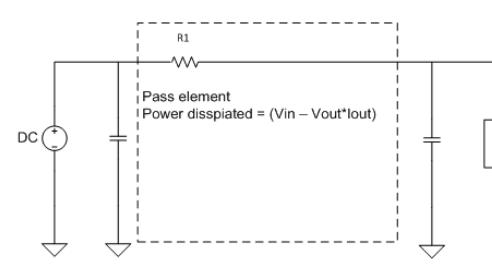 如何选择和线性稳压器一样简易的装置