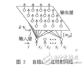 变压器局部监测系统的电磁干扰技术
