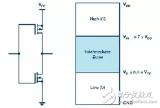 处理器耗电的案例分析