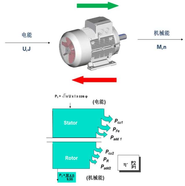 低压交流电机自冷风扇的原理