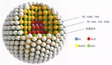 量子点材料详细分析