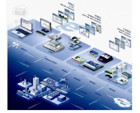 如何采用国产软硬件打造国内智能化楼宇工程的整体解...