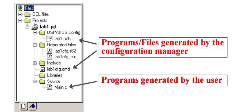 DSP/BIOS定义及开发说明