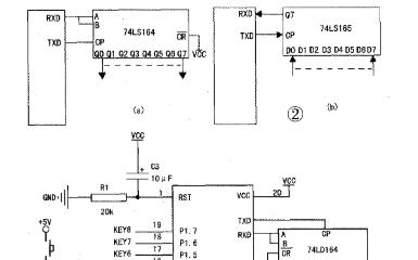 串口如何下发至数码管显示的详细概述