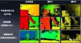 利用830nm/940nm红外随机散斑结构光实现...
