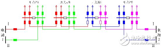 对典型网架结构的故障分析和供电可靠性和线路利用率等方面的简要分析