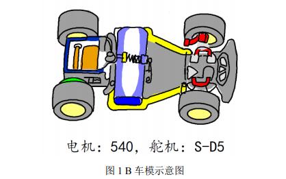 智能小车控制系统的软硬件设计方案及开发过程