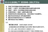 广东省3大锂电池细分市场解析