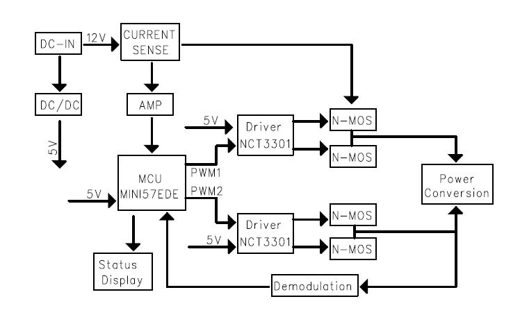 5W和15W无线充电方案原理图PCB图和单片机N76E003源码的详细资料概述