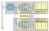 动力电池BMS和储能电池BMS的差异