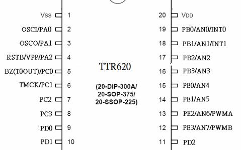 TTR620单片机的AD转换器的详细资料概述