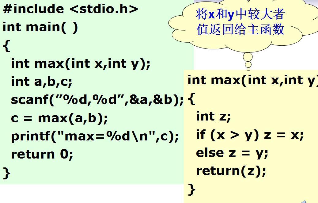 一文读懂计算机程序设计及C语言发展