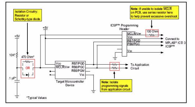 适用于MPLAB工具设计的多条忠告