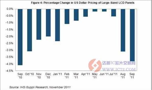 2018彩电业市场分析