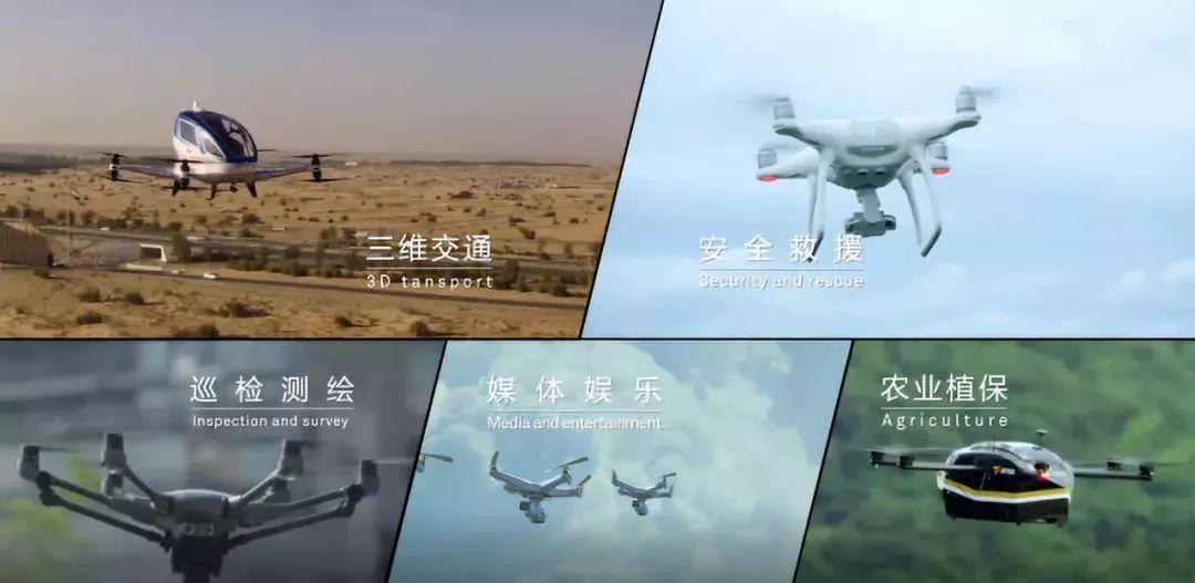 无人机未来还有哪些新的应用? 第7张