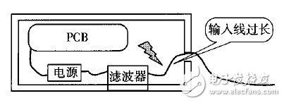 电源滤波器在使用中常见的错误介绍