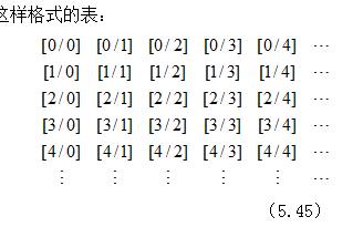 pade逼近方法的介绍与泰勒级数展开式相匹配的详细资料概述