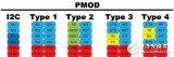 基于Fpga的Pmod與Arduino接口映射
