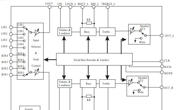 四输入数位音质处理IC PT2314的详细中文资料概述