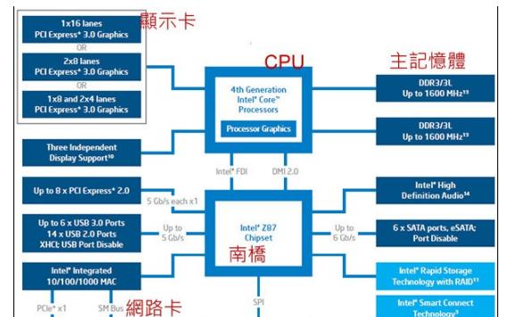 学习Linux的基础知识的详细中文资料概述