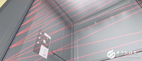 电梯光幕中的红外传感器和光电感应