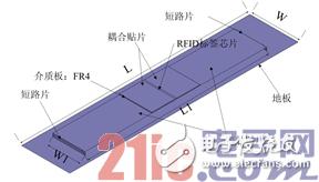 基于可手戴RFID标签天线的设计解析