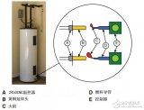 霍尼韦尔2450CMG系列温控器在燃气热水器中的作用