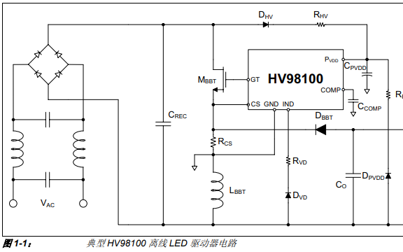 HV98100 120VAC离线式LED驱动器评估板的详细中文数据手册