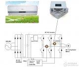 避免电能浪费的变频空调中电流传感器的作用