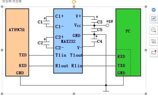 电脑通过RS232接口与单片机连接的详细资料概述