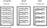 PCB布线设计原则及对布线设计的工艺要求