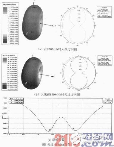 基于宽频带UHF RFID标签天线的研究与设计解析