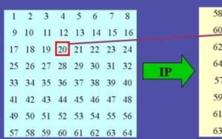 应用FPGA来龙8国际下载和实现DES加密算法的详细中文资料概述