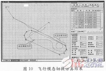 无人机飞控系统半实物仿真平台设计方案解析