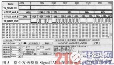 浅析基于FPGA的无人机控制器设计方案解析