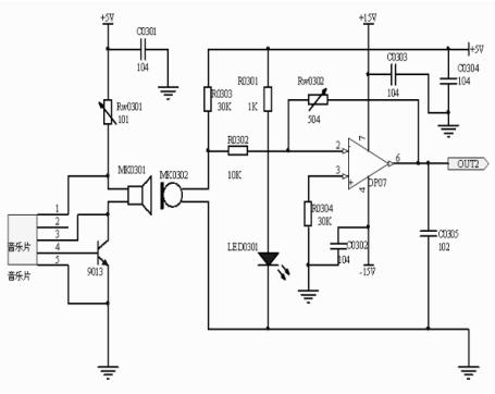基于labview的声音信号采集系统设计详细中文概述